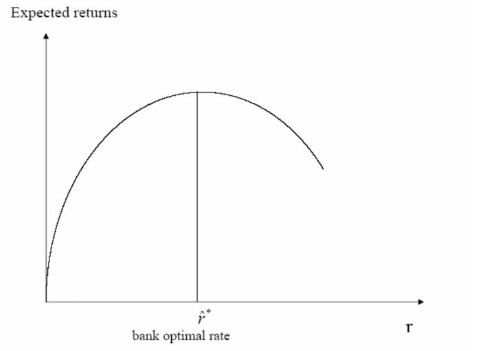 Ecobank Ghana Forex Rates