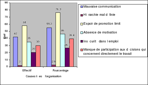 les types de stress pdf