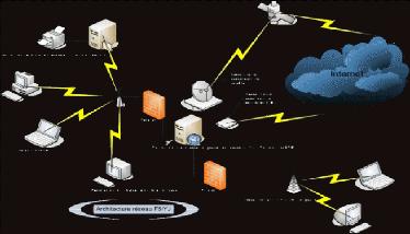communication de données et mise en réseau 3rd edition solution manual pdf