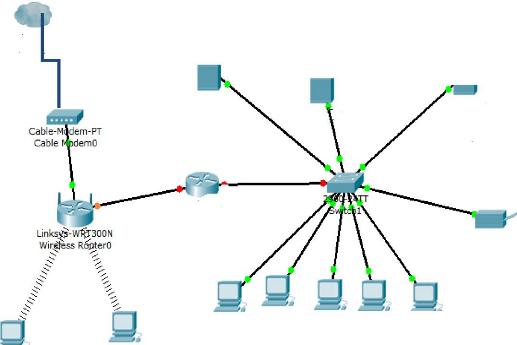 Memoire online implantation d 39 un r seau hybride s curis for Architecture d un ordinateur