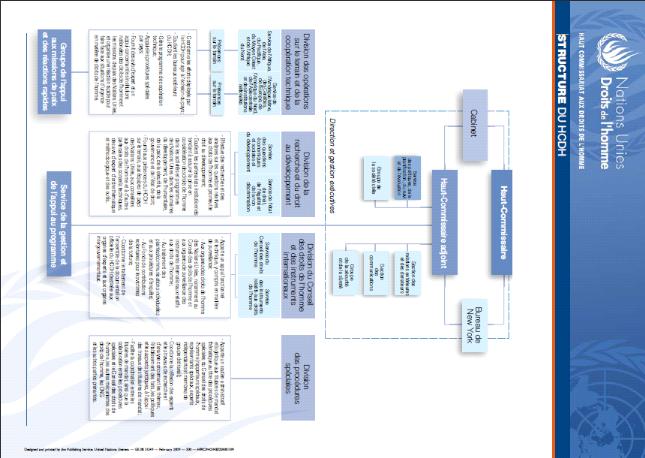 La Dclaration Universelle des Droits de lHomme - OHCHR