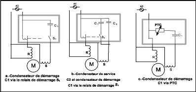 memoire online circuit de commande de red marrage d 39 un r frig rateur apr s une coupure de. Black Bedroom Furniture Sets. Home Design Ideas