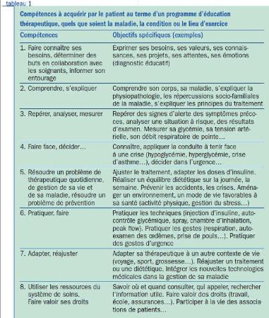 informations magazine rusagerscpt education therapeutique