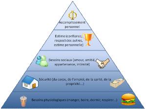 Memoire Online Problematique Sur La Politique De Remuneration Dans