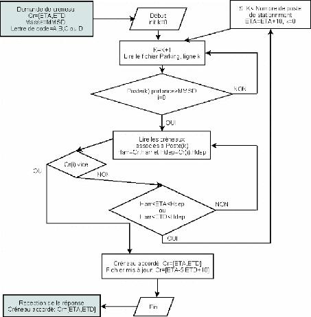 Calcul Paiement Auto >> Memoire Online - Méthodologie d'évaluation de la capacité ...