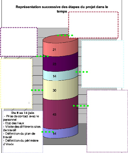 Memoire online bilan carbone de la direction des parcs mobilier urbain mo - Bilan carbone personnel ...