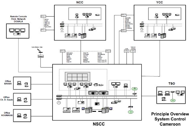 Pms Wiring Diagram Wire Center \u2022 Refrigerator: Ezgo Pms Wiring Diagram At Shintaries.co