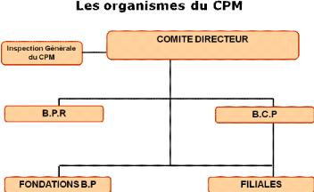 Memoire Online Rapport De Stage Effectué Dans Une Agence De La