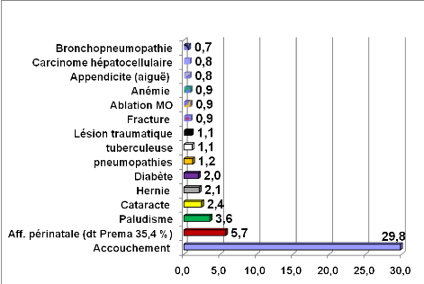 Salaire pr parateur en pharmacie 2012 - Grille des salaire preparateur en pharmacie ...