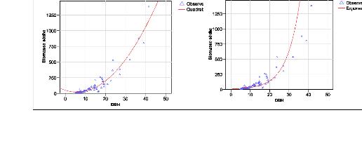 Quelle est la précision du carbone datant wiki