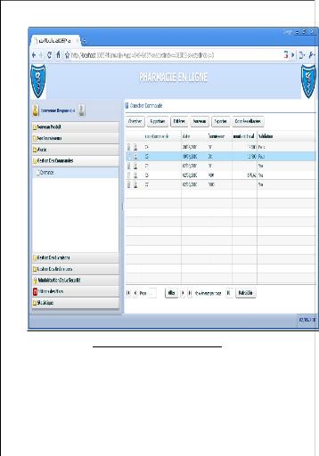 Memoire Online Application Web Gestion De Pharmacie En