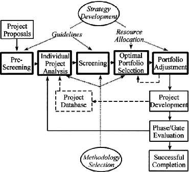 Dissertation abstracts international peer reviewed