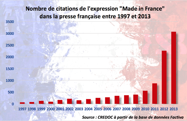 Pret A In Facteurs FranceQuels Porter Made Memoire Online FKcl1J