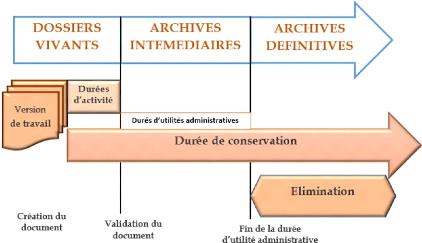Memoire Online Developpement D Une Application Web Pour L