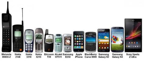 e03283609597ff Cette image montre l évolution de nos téléphones portables, d il y a une  vingtaine d année à jusqu à aujourd hui, la transformation a été rapide et  totale !