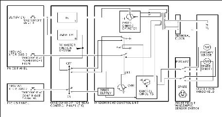 Memoire online description et fonctionnement du syst me for Fonctionnement d un frigo