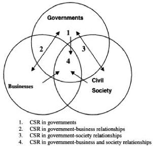 definition of economics by different authors pdf