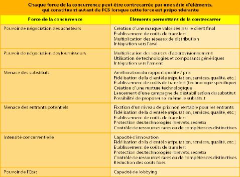 Memoire Online Promotion Des Ventes Enjeux Et Perspectives De D 233 Veloppement Dans La