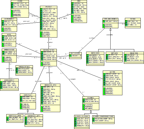 histoire de la gestion pdf