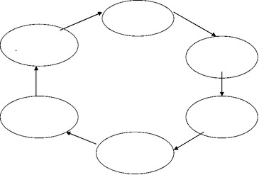 memoire online etude de faisabilit233 dun projet d