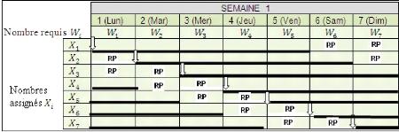 Memoire Online Planification Des Ressources Humaines Au Sein De La