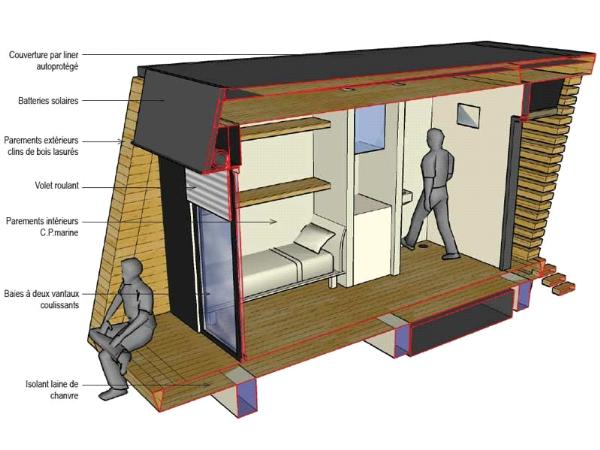 memoire online vers une organisation mondiale pour la reconstruction post catastrophe. Black Bedroom Furniture Sets. Home Design Ideas