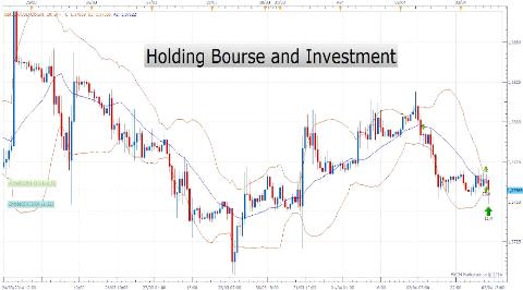 pourquoi les indicateurs techniques fascinent autant les traders forex débutants