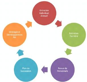politique des ressources humaines pdf