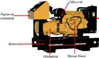 principe de fonctionnement d un groupe électrogène pdf