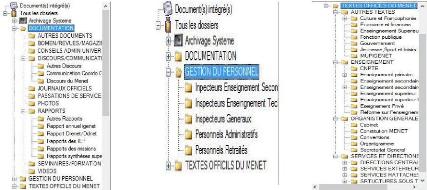 Memoire Online Numerisation Des Archives De L Inspection Generale Du Ministere De L Education Nationale Et De L Enseignement Technique Zahi Guy Clotaire Kably