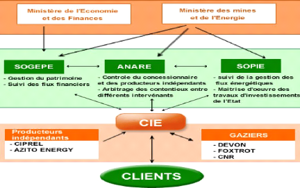 m Les enjeux dune strategie de communication crise face au deficit production delectric