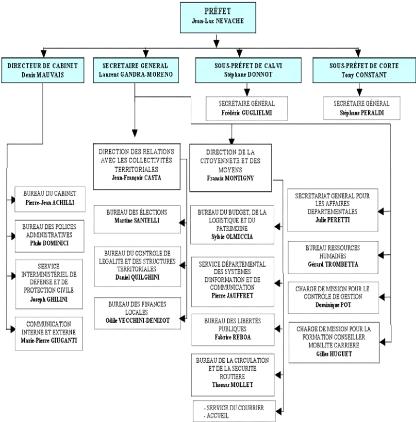 Memoire online rapport de stage en master 1 psychologie - Rapport de stage 3eme cabinet medical ...