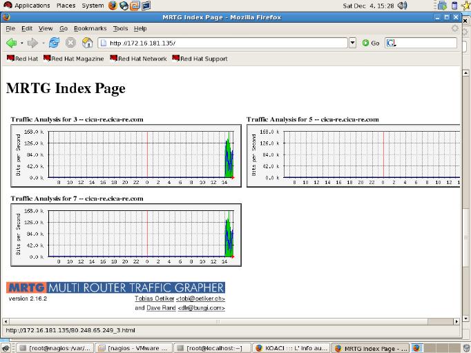 Memoire Online - Monitoring d'une infrastructure