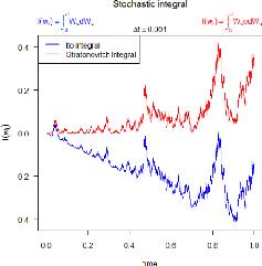 Equations différentielles stochastiques rétrogrades ergodiques et