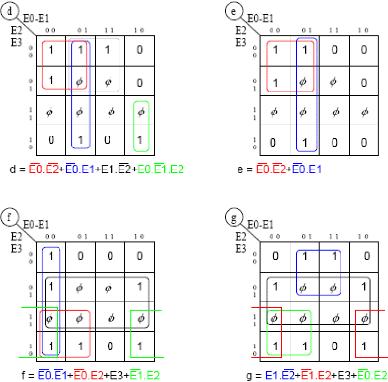 decodeur bcd 7 segments cours