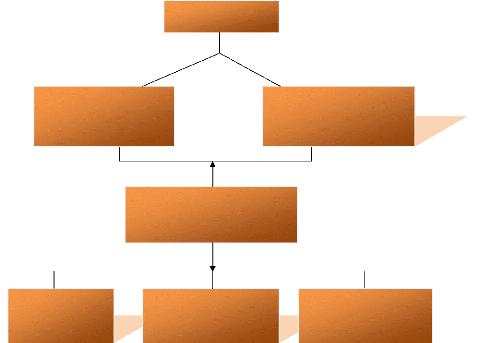 carte sim iphone 4s orange
