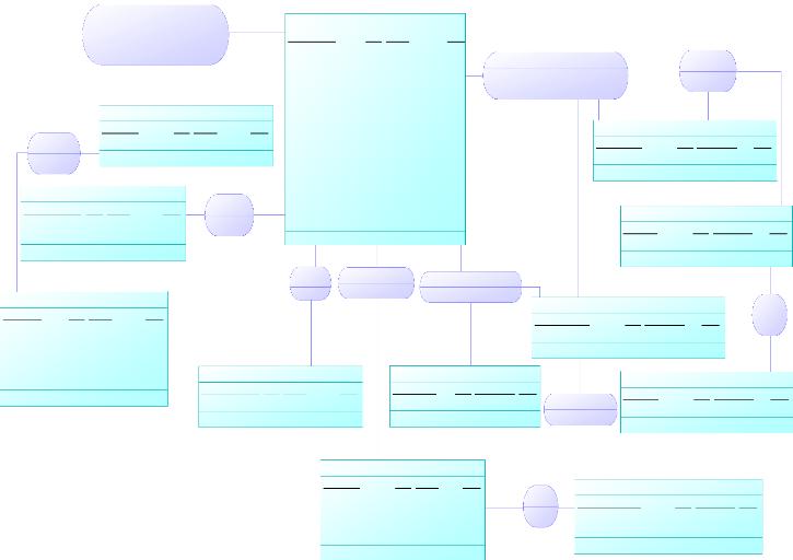 Memoire Online Conception Et Realisation D Un Systeme D