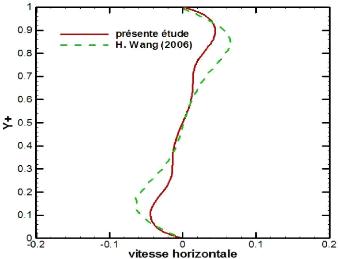Memoire online etude de la convection naturelle - Retomber enceinte apres une fausse couche naturelle ...