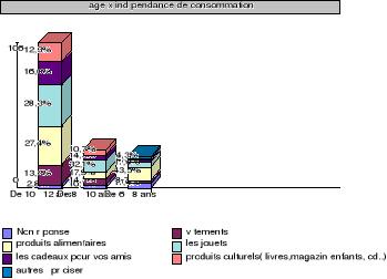 Strategies-publicitaires-marche-de-l-enfant-maroc32