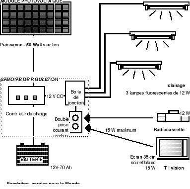 Schema electrique de station de pompage