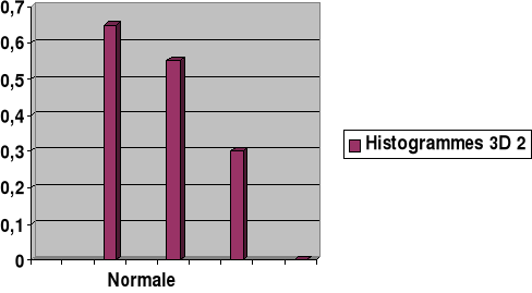 Memoire Online - Analyse d'états financier par ratios