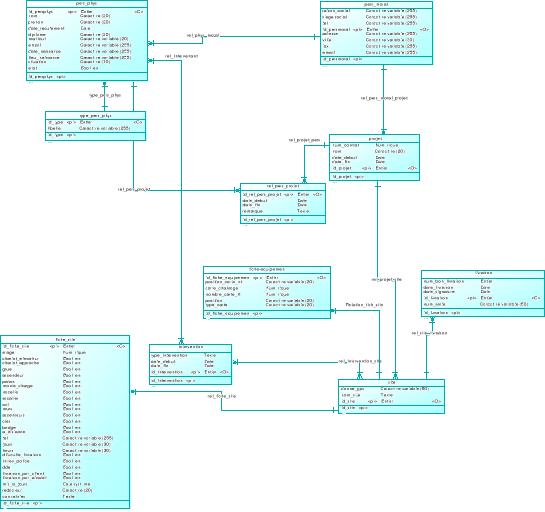 multi service access node pdf