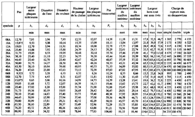 D co tableau calcul section cable electrique nice 11 for Section cable tableau electrique