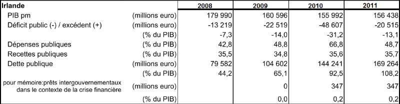 Crise De L Euro Explication Essay - image 8