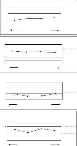 longue plage de vitesse de datation qui est hulisani CC ravele datant