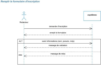Memoire online conception et r alisation d 39 un site web for D et co inscription