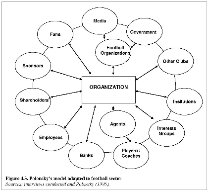 influence of organisation structure on hrm Human resource management in multinational companies  human resource management in multinational companies in h hasan  the transfer of hrm.