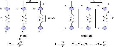 orthogonal complement of zero vector R