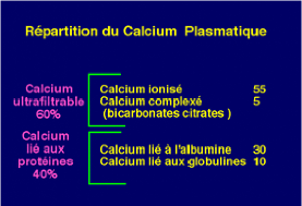 calcium carbonate reaction