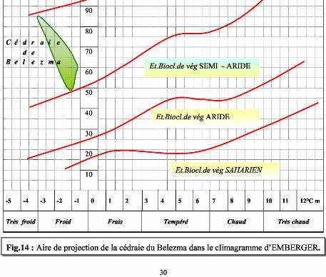 Memoire online contribution a l 39 tude de la for La porte non emergency number